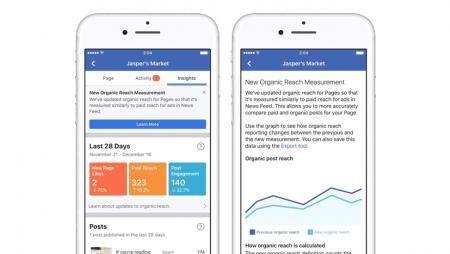 Facebook annonce 2 nouveautés pour les Page Insights !