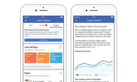 nouveautés facebook page insights