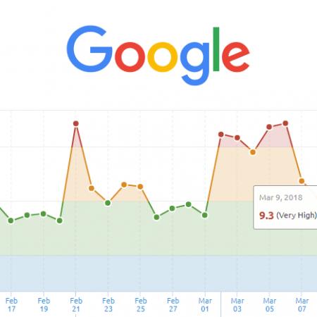 Google Fred Update 2 ? Google confirme le déploiement d'une importante mise à jour algorithmique !