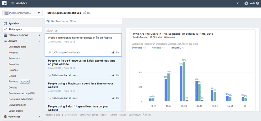 statistiques automatiques facebook analytics