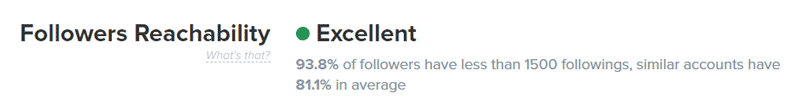 followers reachability hypeauditor