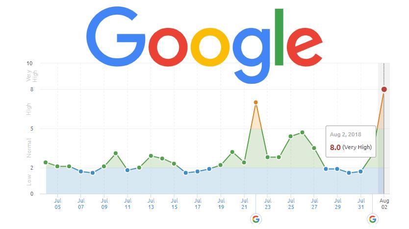 mise a jour google 02 aout 2018