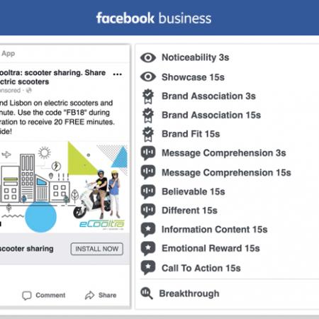 Facebook Creative Compass : un (futur) nouvel outil pour analyser la qualité de ses publicités !