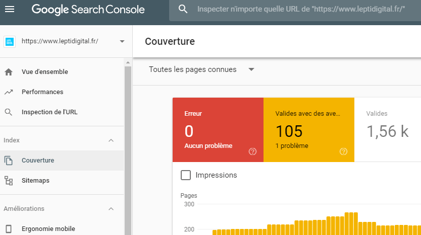 couverture index google search console