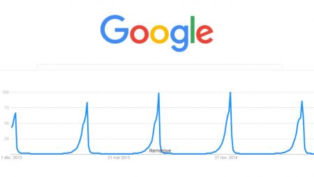 Contenus saisonniers et SEO : 3 recommandations de Google !
