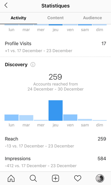 activity statistiques instagram