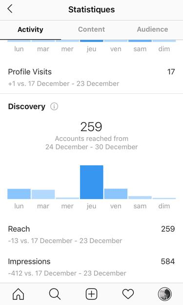comment suivre efficacement vos statistiques instagram