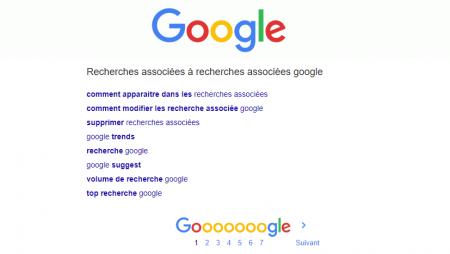 Recherches associées dans Google : comment sont-elles générées ?