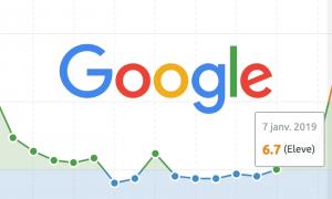 mise à jour google 6 - 7 Janvier 2019