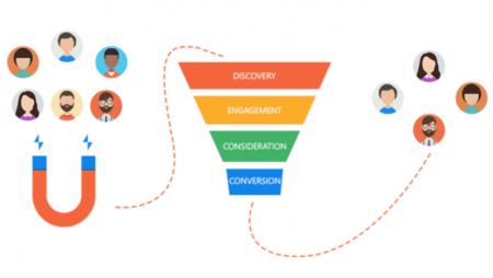 Le lead nurturing, ou comment transformer ses contacts en leads qualifiés ?