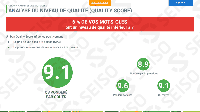 audit quality score seiso