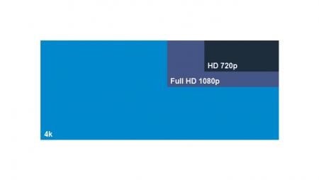 Comment convertir et compresser des vidéos 4K ?