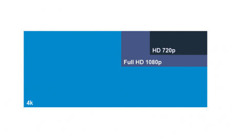 compression convertir video 4k
