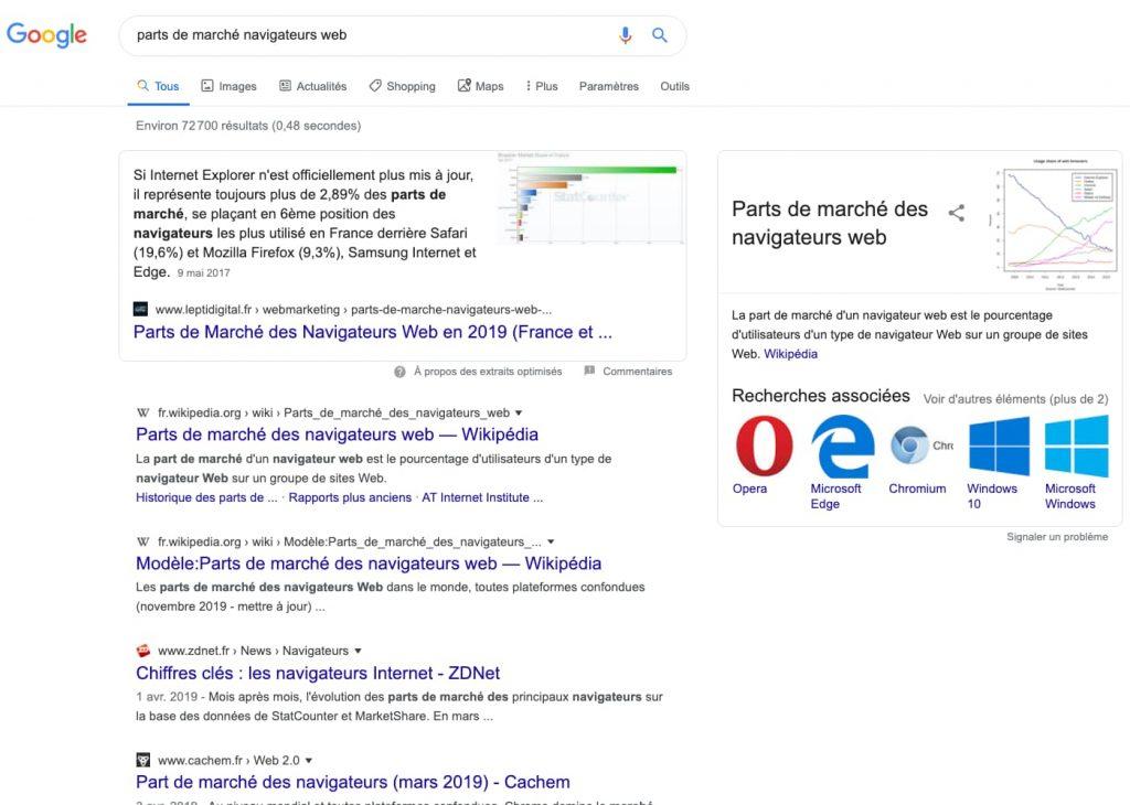 google requete informationnelle