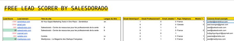 free lead scorer salesdorado