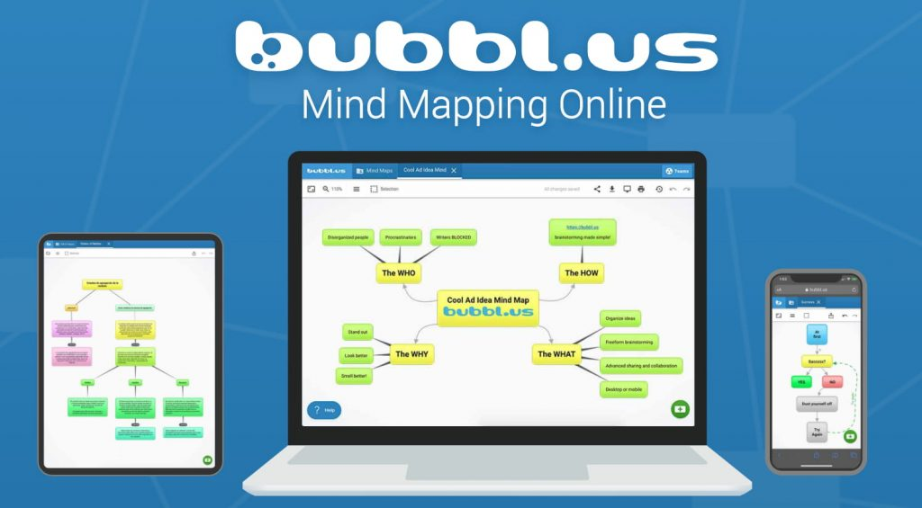 bubbl us logiciel mind map