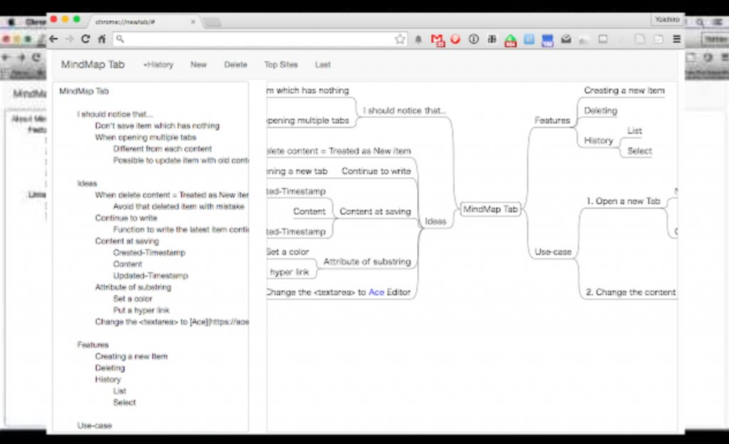 mind map tab extension chrome