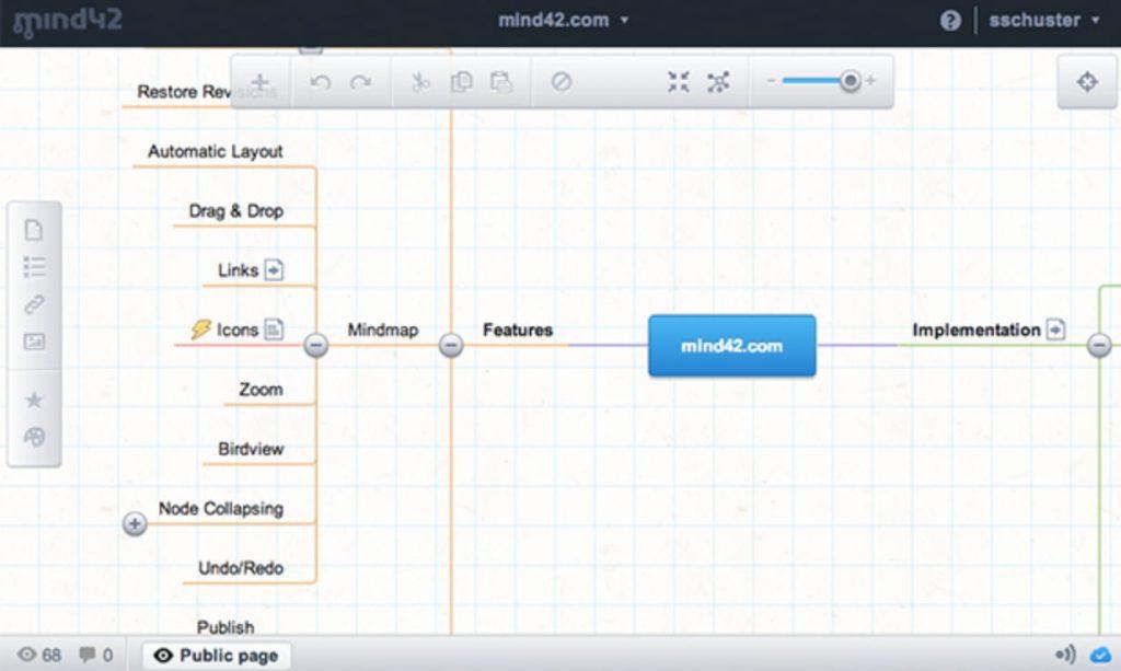 mind42 logiciel mind mapping
