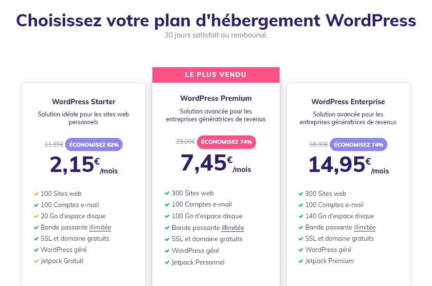 prix hébergement web WordPress-Bande-Passante