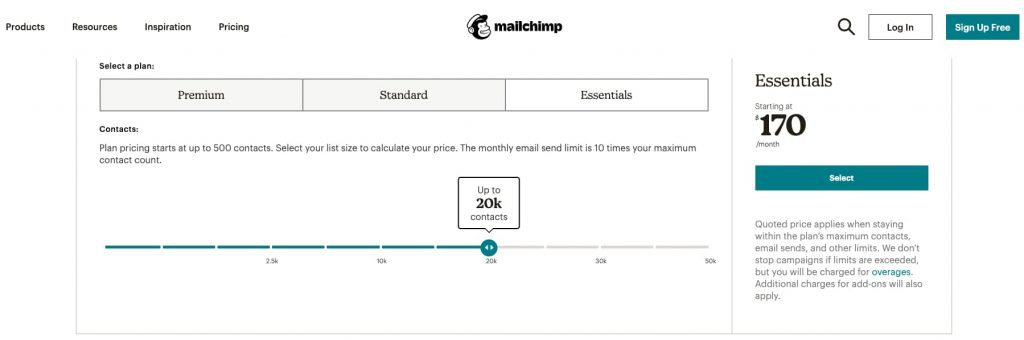 prix Mailchimp 20 000 contacts