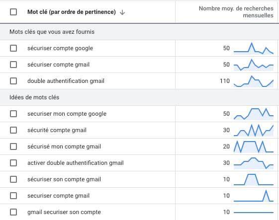 recherches google sécurité compte