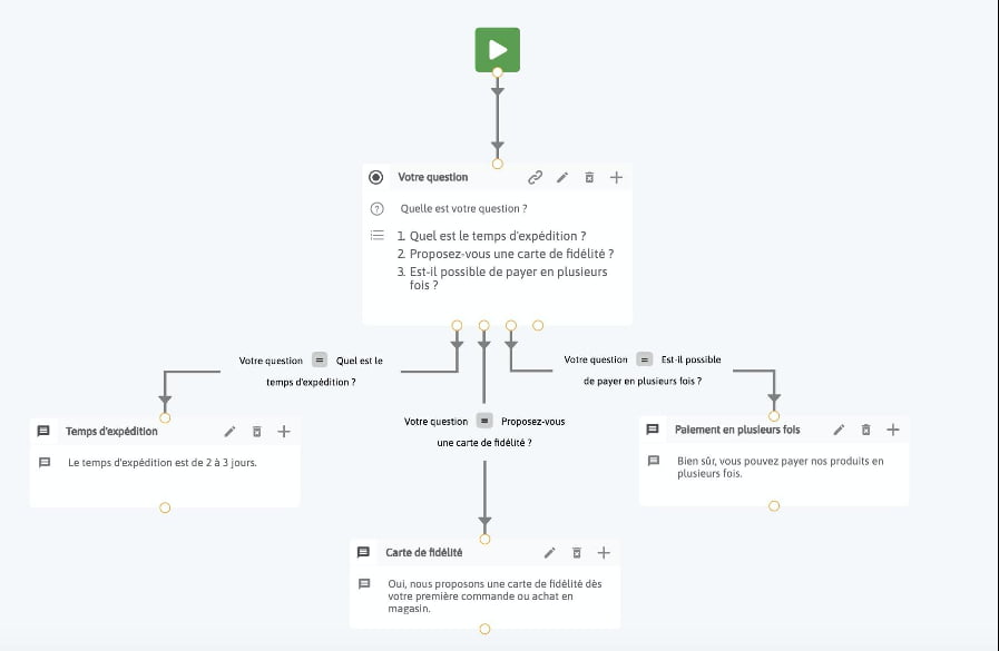 création chatbot faq noci no code