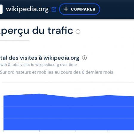 Comment estimer et analyser le trafic d'un site web concurrent ?