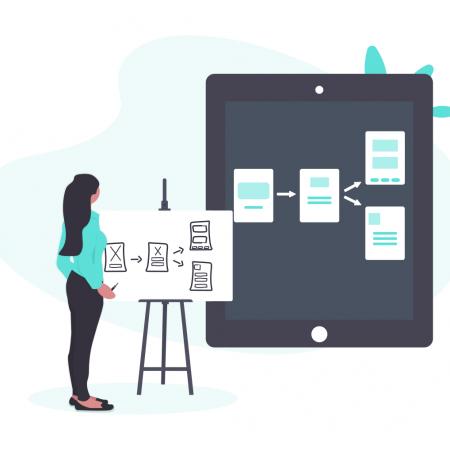 Méthodes d'UX design : 3 approches utiles à maitriser